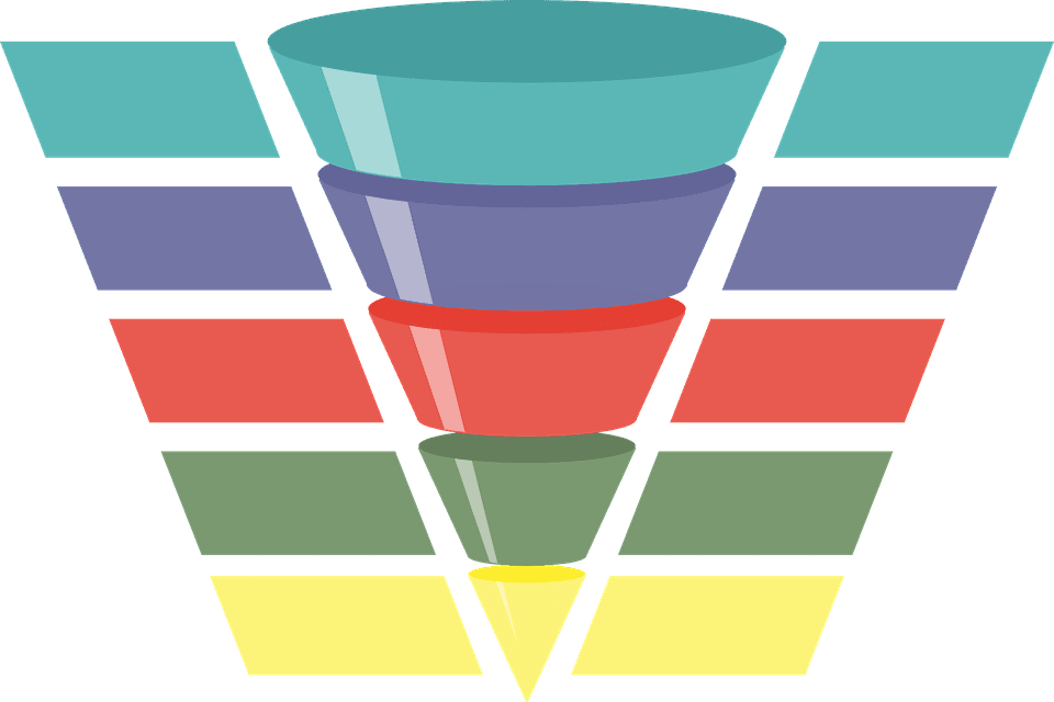Marketing Sales Funnel That Converts